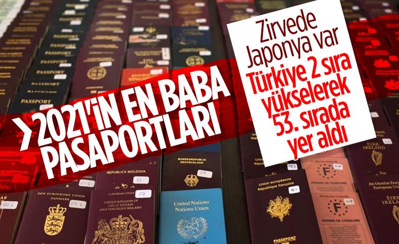 2021 yılının en değerli pasaportları