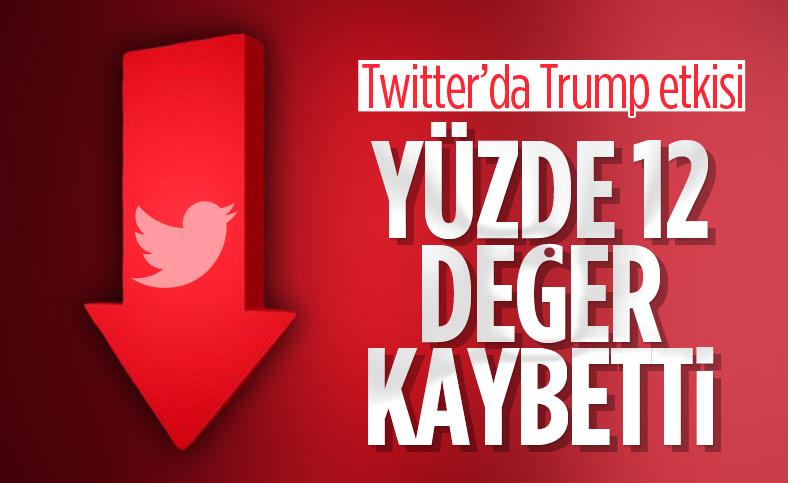 Twitter, yüzde 12 değer kaybetti