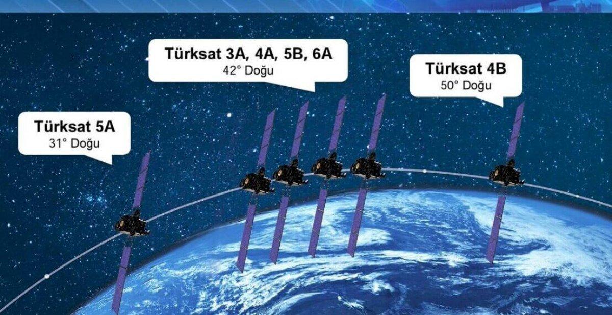 TURKSAT 5B
