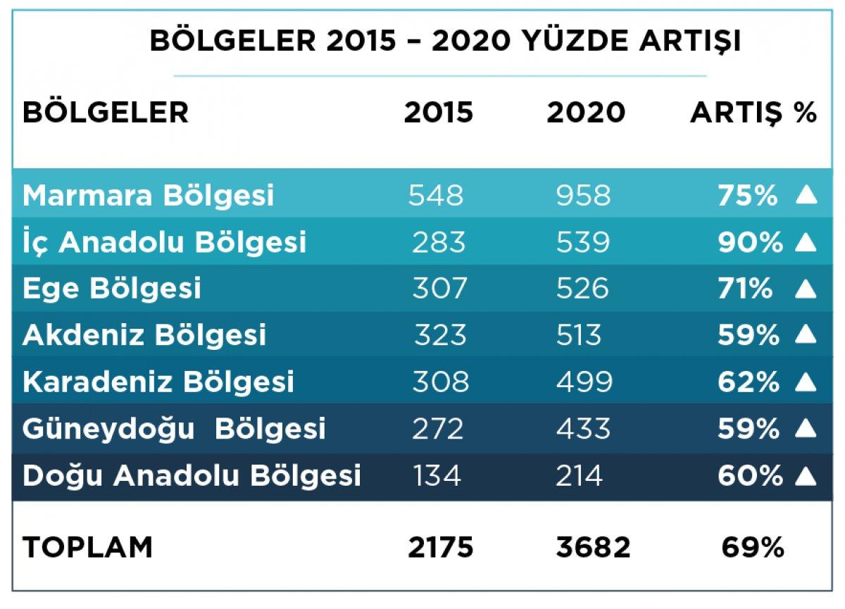 Türkiye nin 2020 silahlı şiddet haritası #3