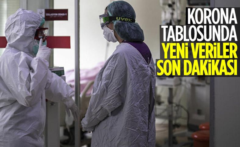 28 Ocak Türkiye'de koronavirüs tablosu