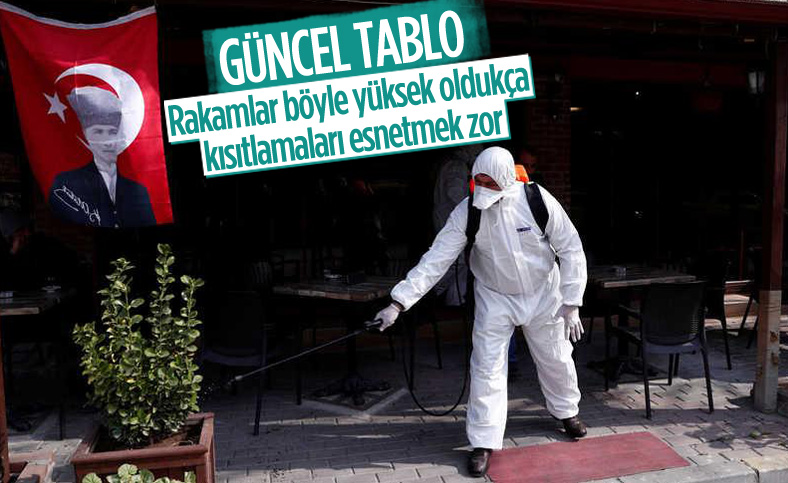 29 Ocak Türkiye'de koronavirüs tablosu