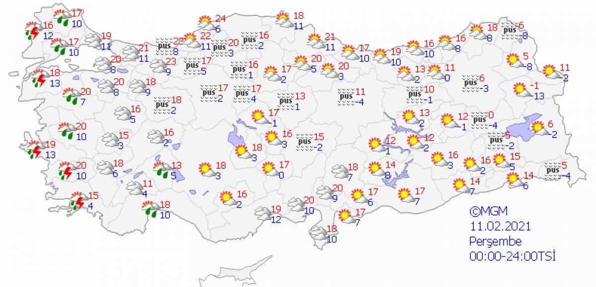 hava durumu 7349