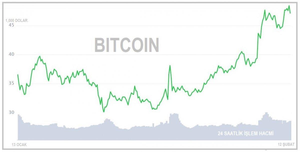 bitcoin 6817