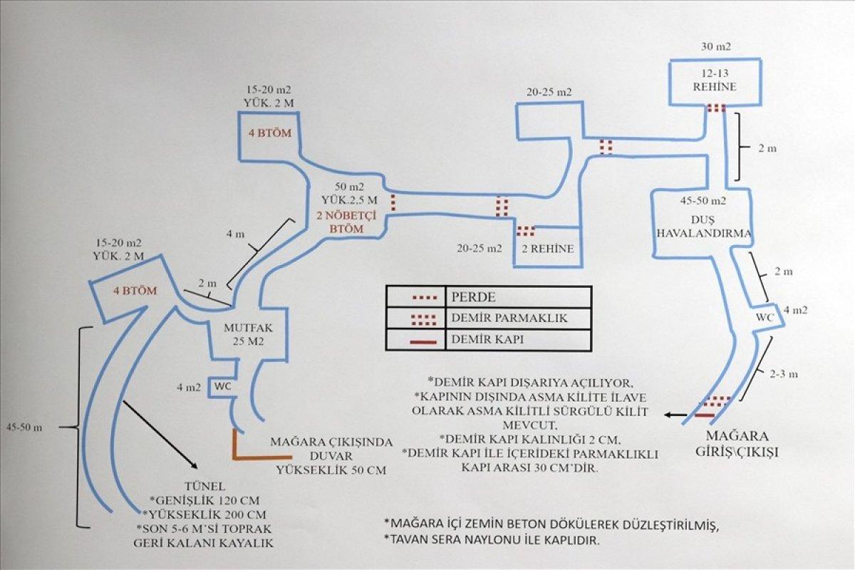 Gara da 13 Türk vatandaşı şehit edildi #3