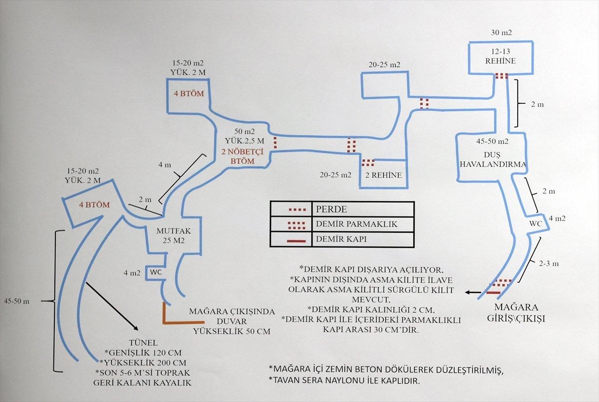 Genelkurmay Başkanı ndan Pençe Kartal-2 Harekatının detayları #4