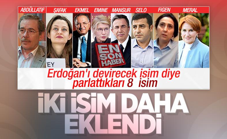 Financial Times, Ali Babacan ve Ahmet Davutoğlu'nu yazdı