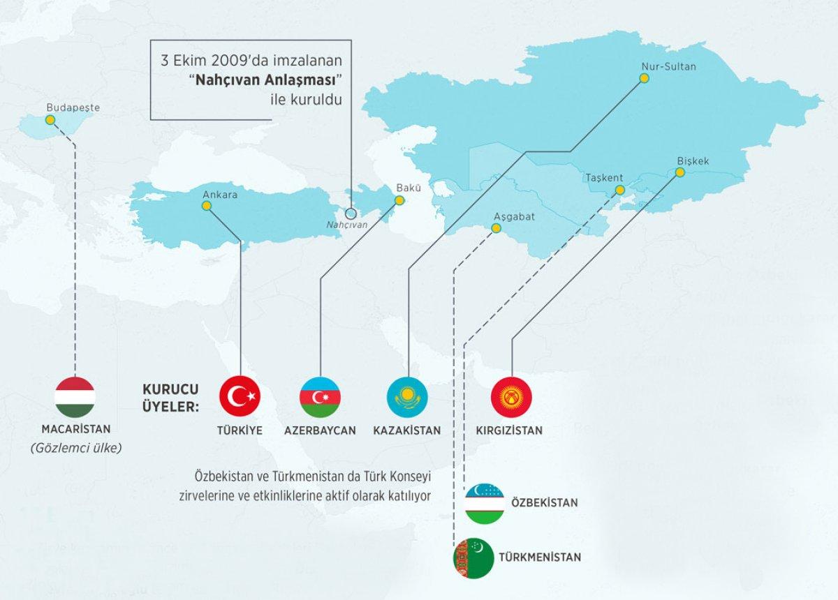 Sergey Lavrov: Türkiye, Büyük Turan ı kurmaya çalışmıyor #2