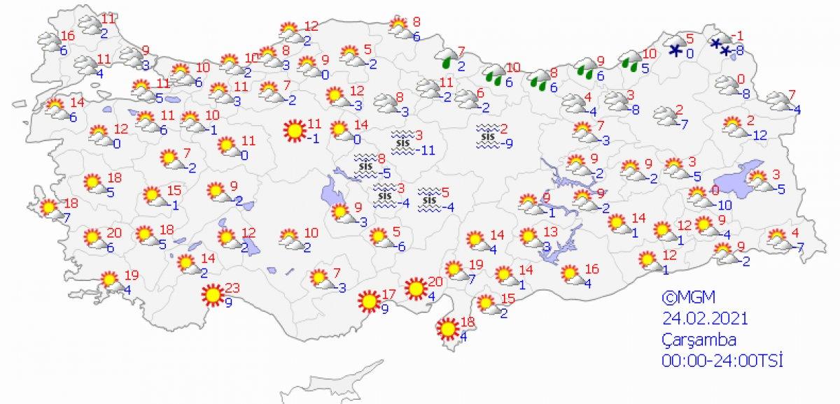 Yurt genelinde havalar ısınıyor #4