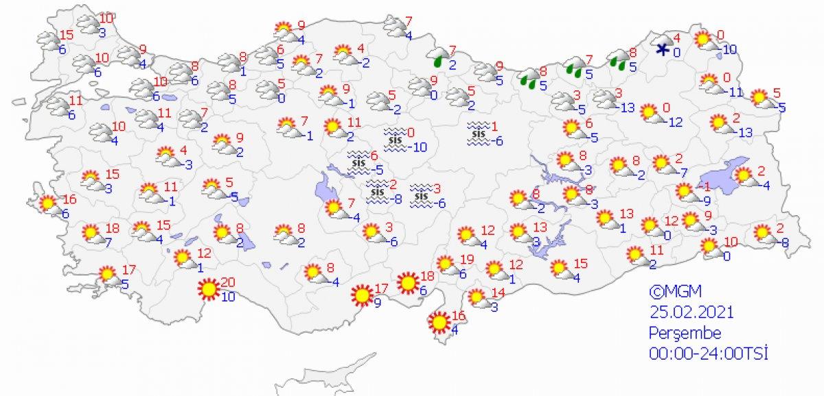 Yurt genelinde havalar ısınıyor #5