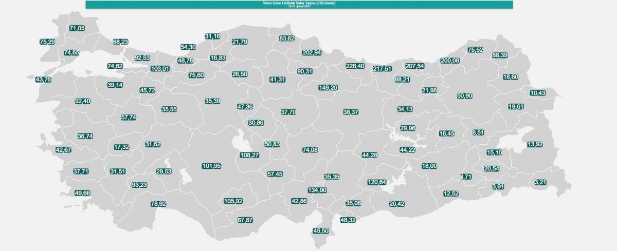 Türkiye de en düşük korona vakası olan iller #1