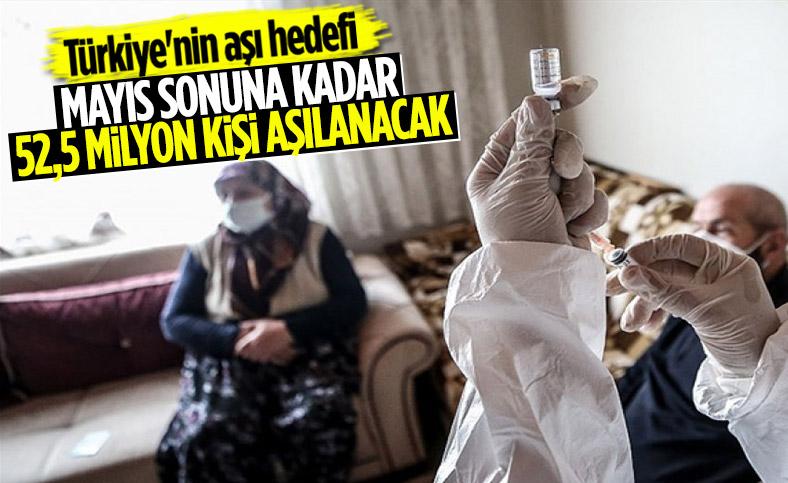Fahrettin Koca, Türkiye'nin aşılamada hedefini açıkladı