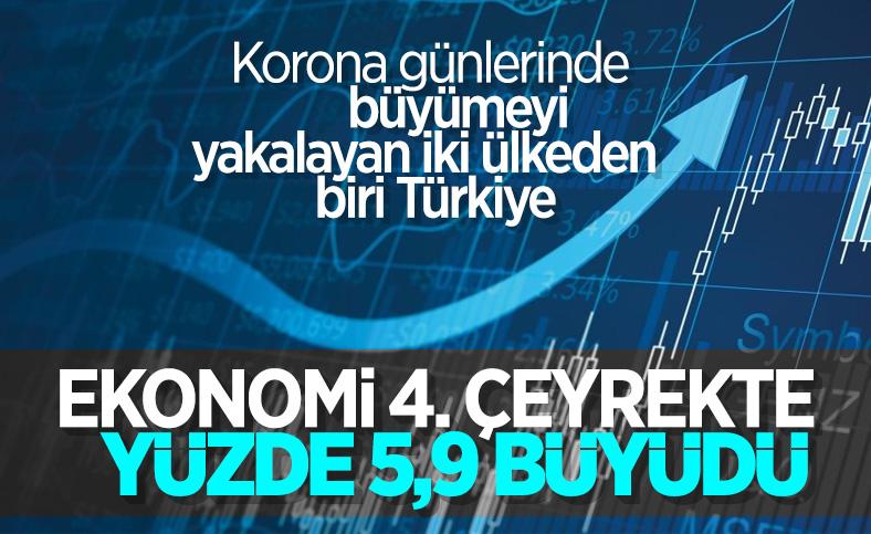 Türkiye'nin 2020 yılı büyüme oranı açıklandı
