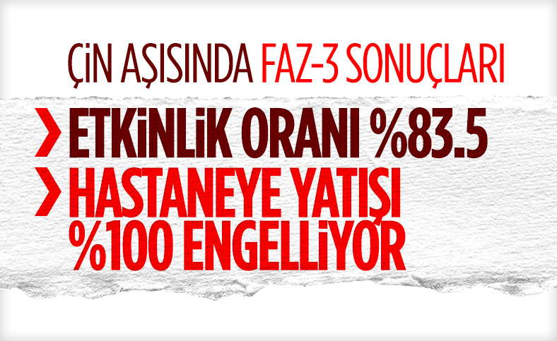 CoronaVac aşısının Faz-3 Türkiye sonuçları açıklandı