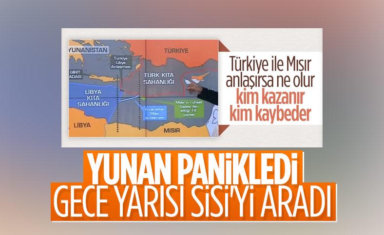 Yunanistan'ın Doğu Akdeniz paniği