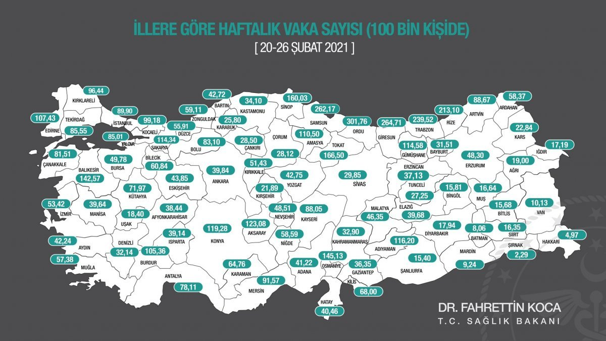 Türkiye nin güncel haftalık vaka haritası #2