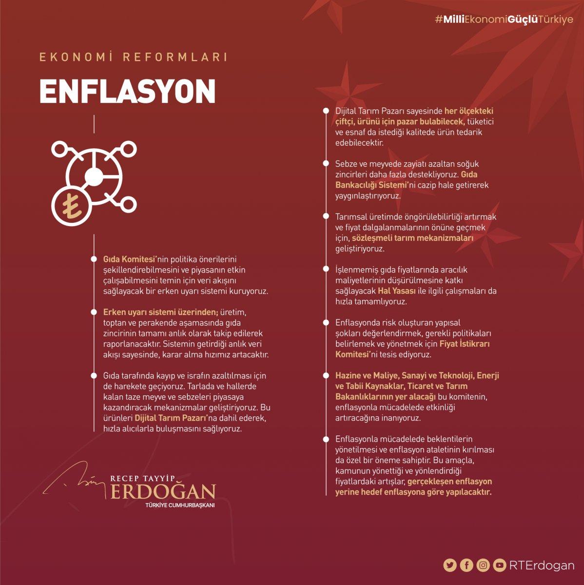 Cumhurbaşkanı Erdoğan ın açıkladığı ekonomi reformu paketi #19