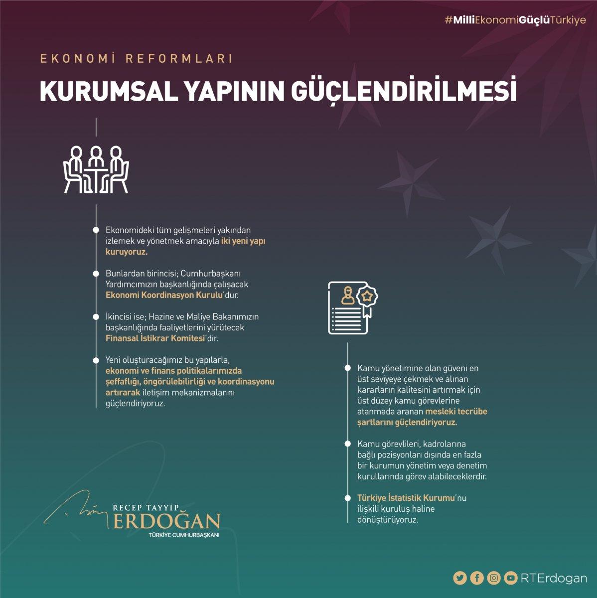 Cumhurbaşkanı Erdoğan ın açıkladığı ekonomi reformu paketi #26