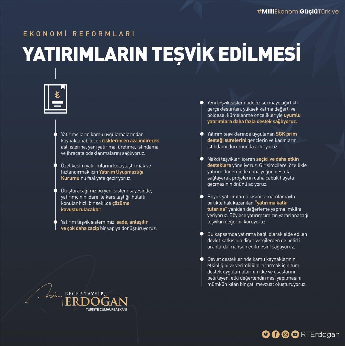 Cumhurbaşkanı Erdoğan ın açıkladığı ekonomi reformu paketi #27