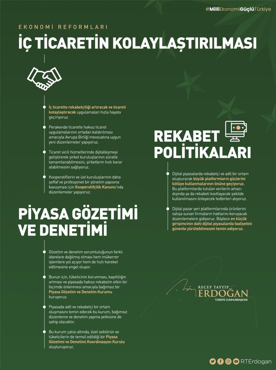 Cumhurbaşkanı Erdoğan ın açıkladığı ekonomi reformu paketi #28