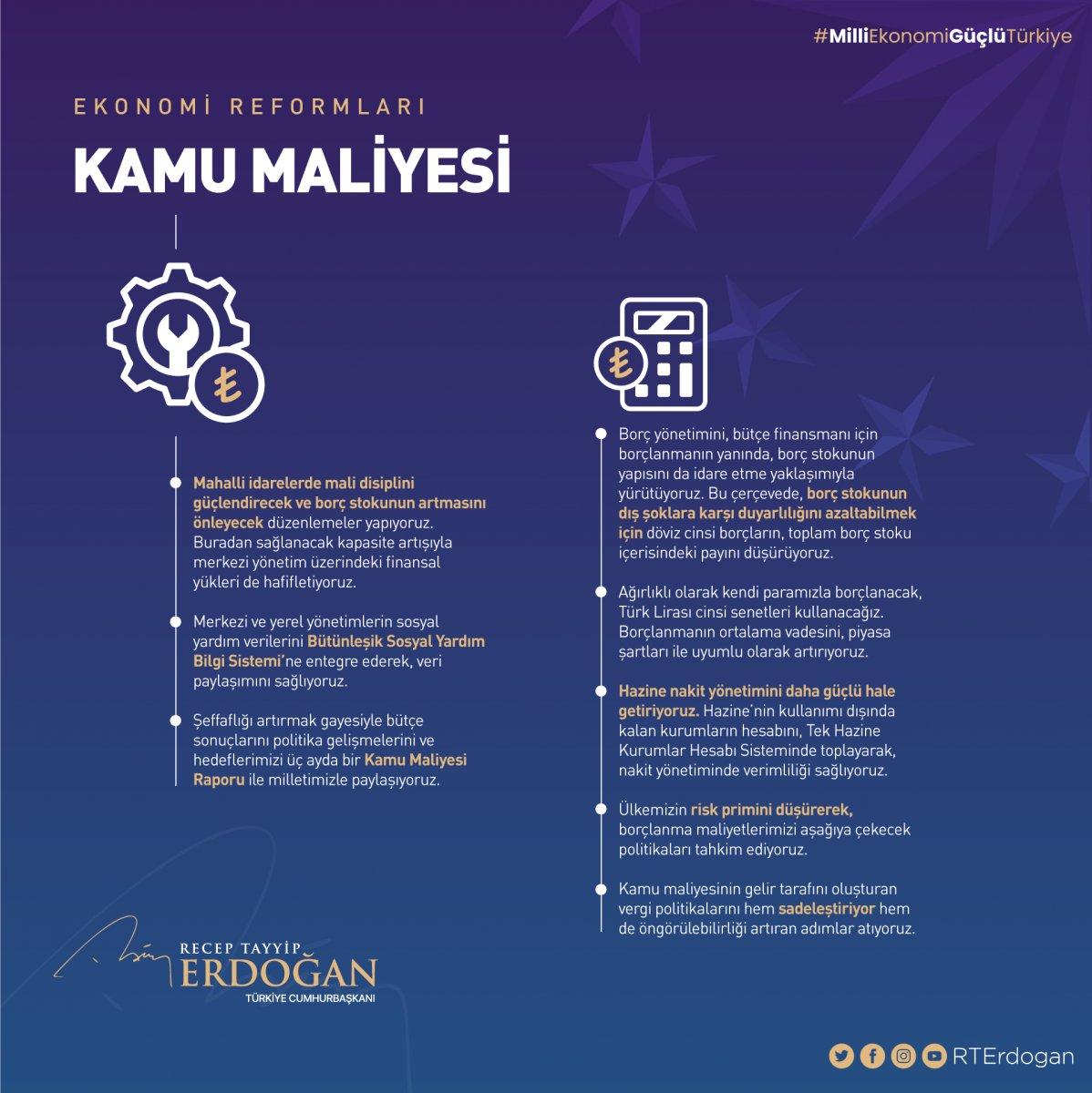 Cumhurbaşkanı Erdoğan ın açıkladığı ekonomi reformu paketi #16