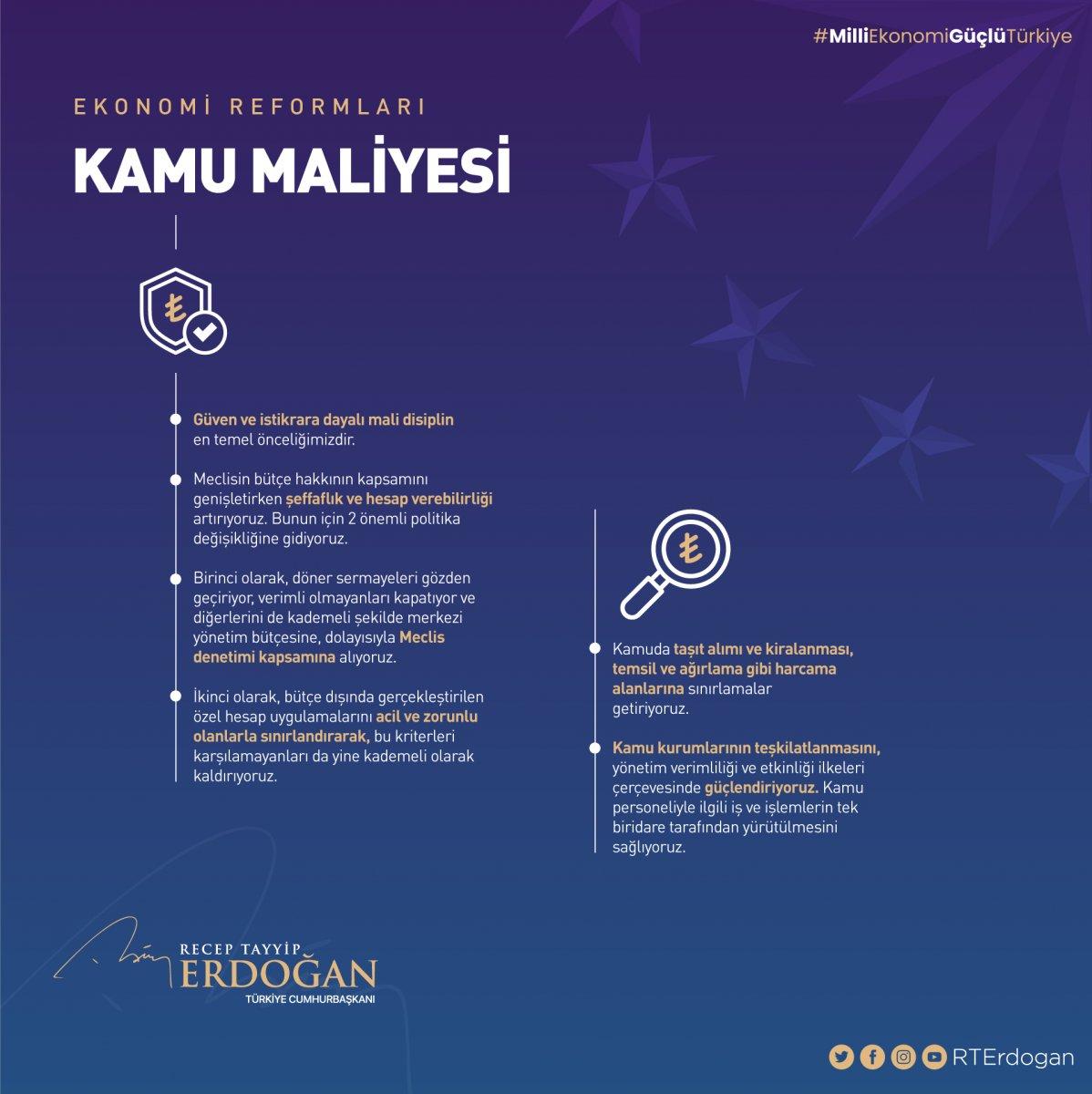 Cumhurbaşkanı Erdoğan ın açıkladığı ekonomi reformu paketi #15
