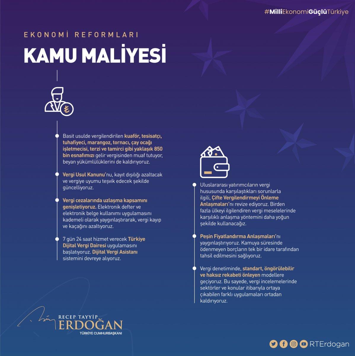 Cumhurbaşkanı Erdoğan ın açıkladığı ekonomi reformu paketi #17