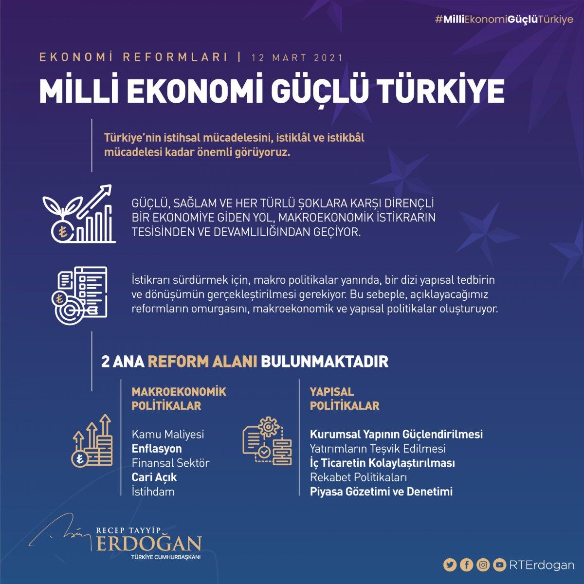 Cumhurbaşkanı Erdoğan ın açıkladığı ekonomi reformu paketi #14