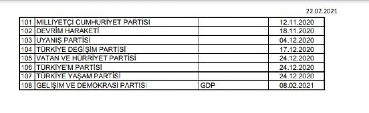 Ümit Özdağ: Türk milliyetçisi bir parti kurmaya hazırlanıyoruz #4