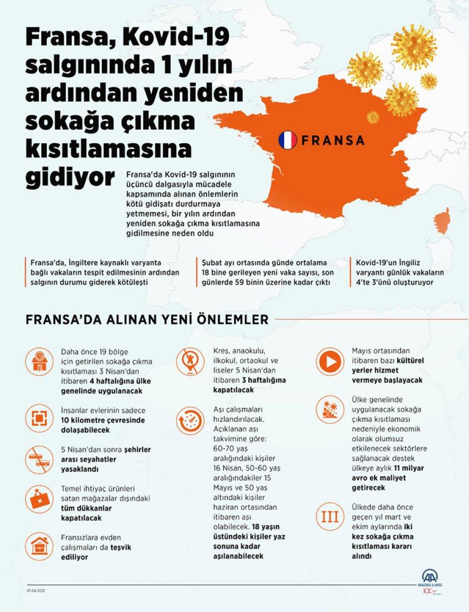 Fransa, koronavirüse karşı açık havada alkolü yasakladı #9