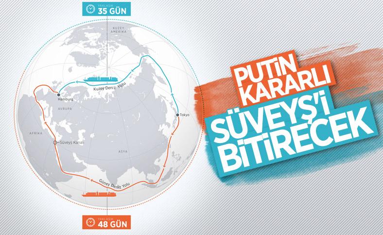 Rusya'nın, Süveyş Kanalı'na alternatifi Kuzey Deniz Yolu