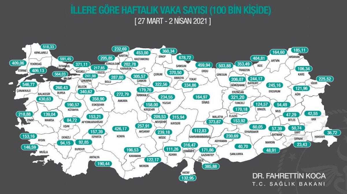 Fahrettin Koca, illere göre haftalık vaka haritasını açıkladı #1