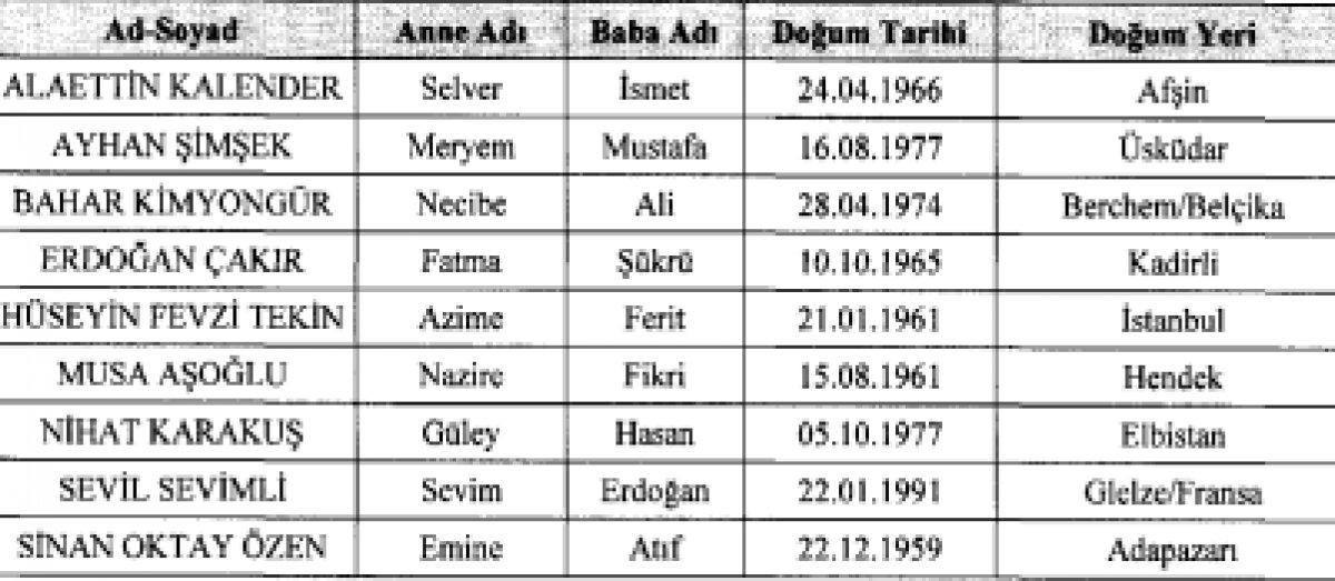 377 kişinin Türkiye deki mal varlıkları donduruldu #11