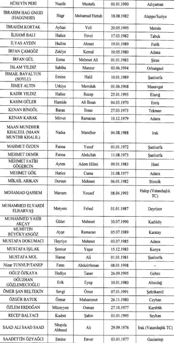 377 kişinin Türkiye deki mal varlıkları donduruldu #7