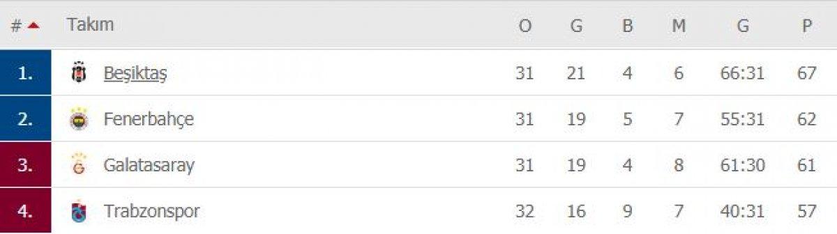 Beşiktaş, Alanyaspor u 3 golle mağlup etti #4