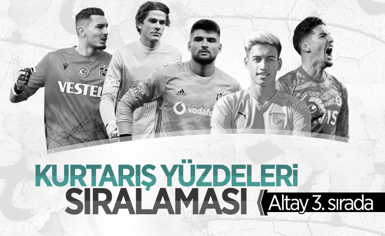 Süper Lig'de yerli kalecilerin kurtarış yüzdeleri