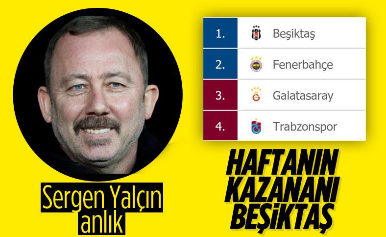 Süper Lig'de puan durumu ve gelecek haftanın programı