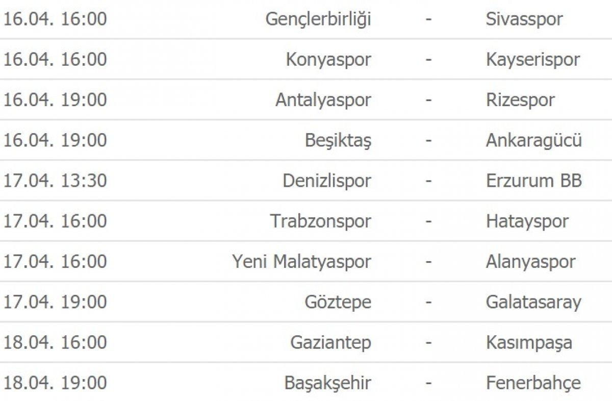 Süper Lig de takımların şampiyonluk varyasyonları #4