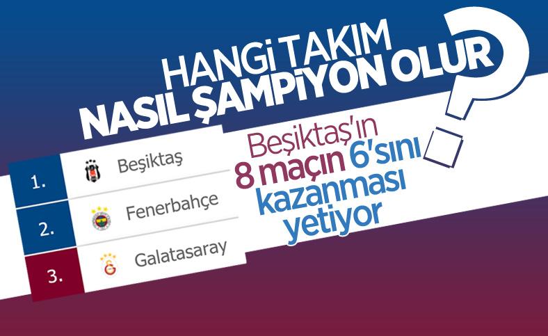 Süper Lig'de takımların şampiyonluk varyasyonları