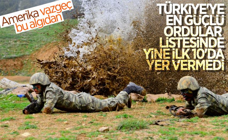 Türkiye, 2021 askeri güç sıralamasında 11. sırada