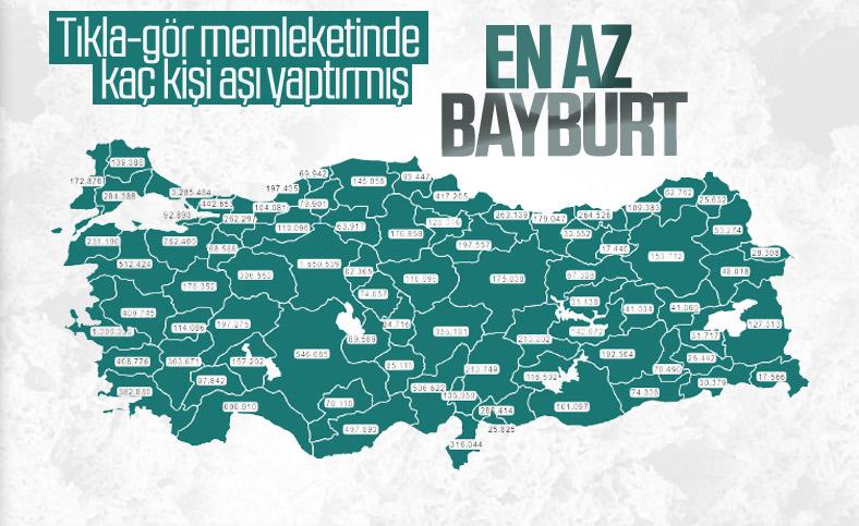 Türkiye'de en çok ve en az aşı yaptıran illler