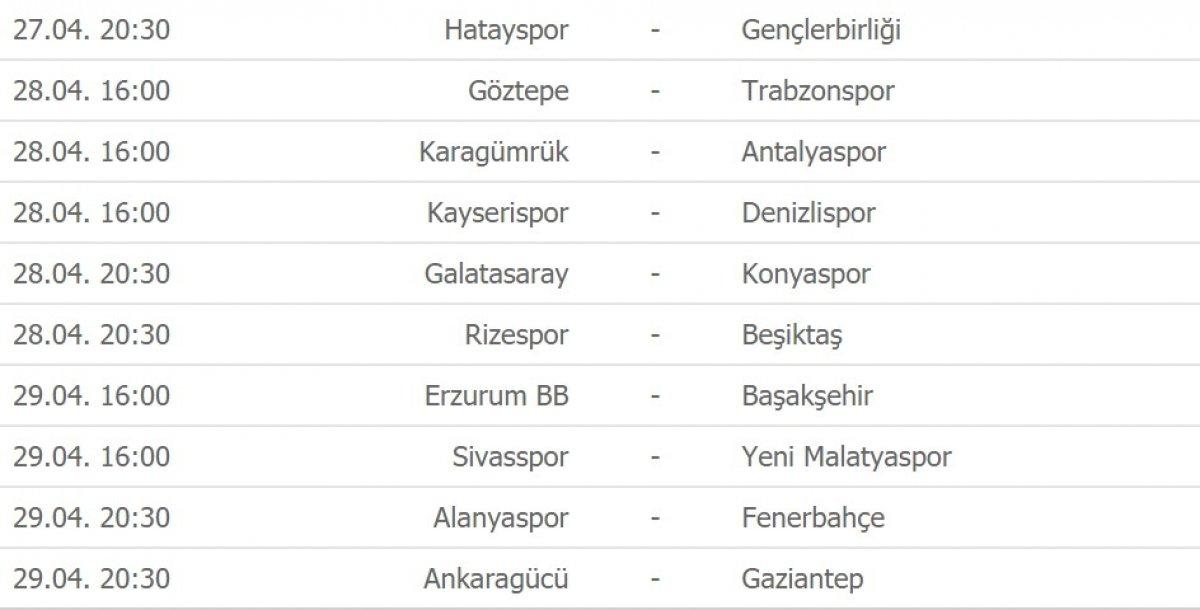 Süper Lig de puan durumu ve gelecek haftanın programı #2