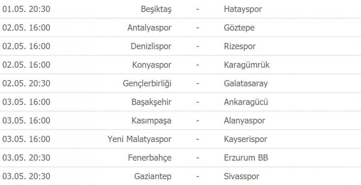 Süper Lig de düşme hattında son durum #2