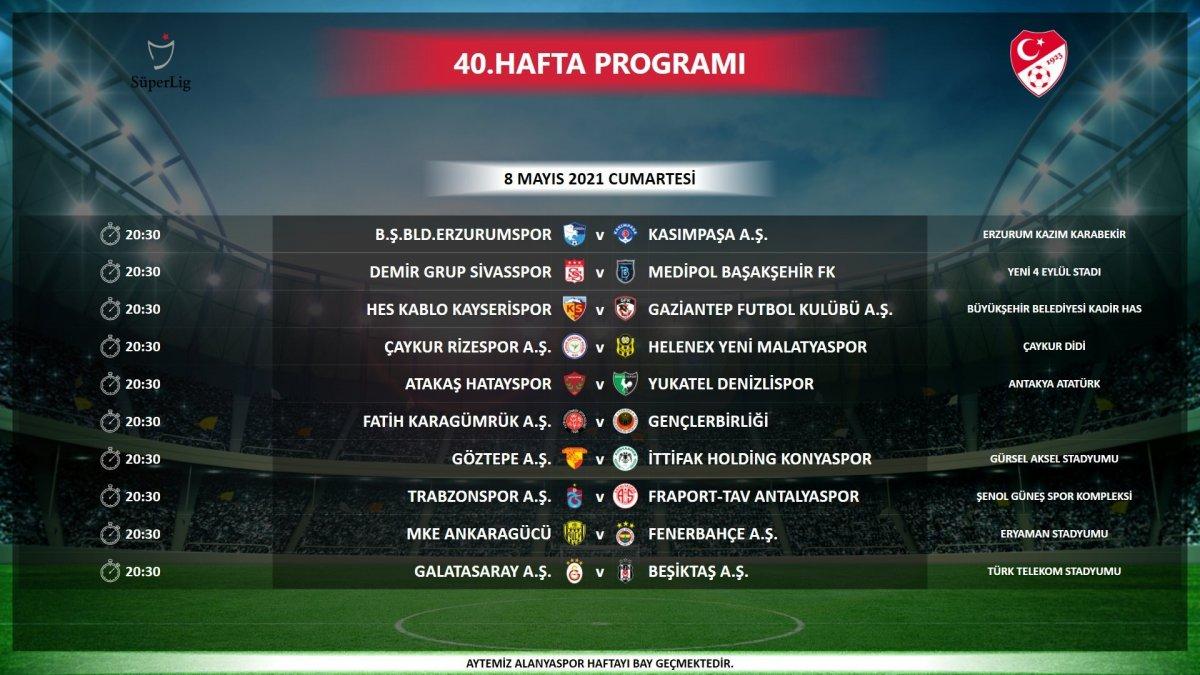 TFF: 40,41 ve 42. haftadaki maçlar aynı gün aynı saatte oynanacak #1