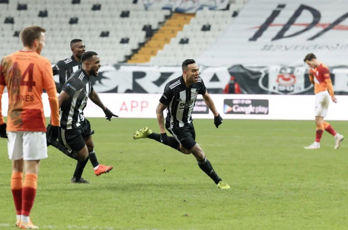 Süper Lig de 3 büyüklerin şampiyonluk şansları #8