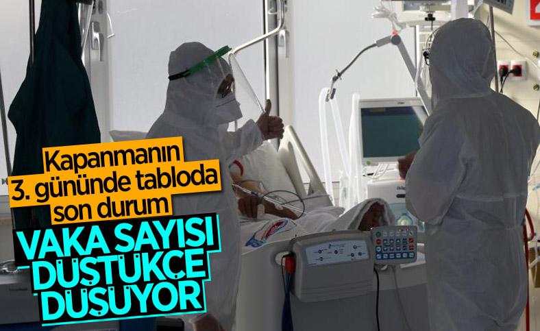 2 Mayıs Türkiye'de koronavirüs tablosu