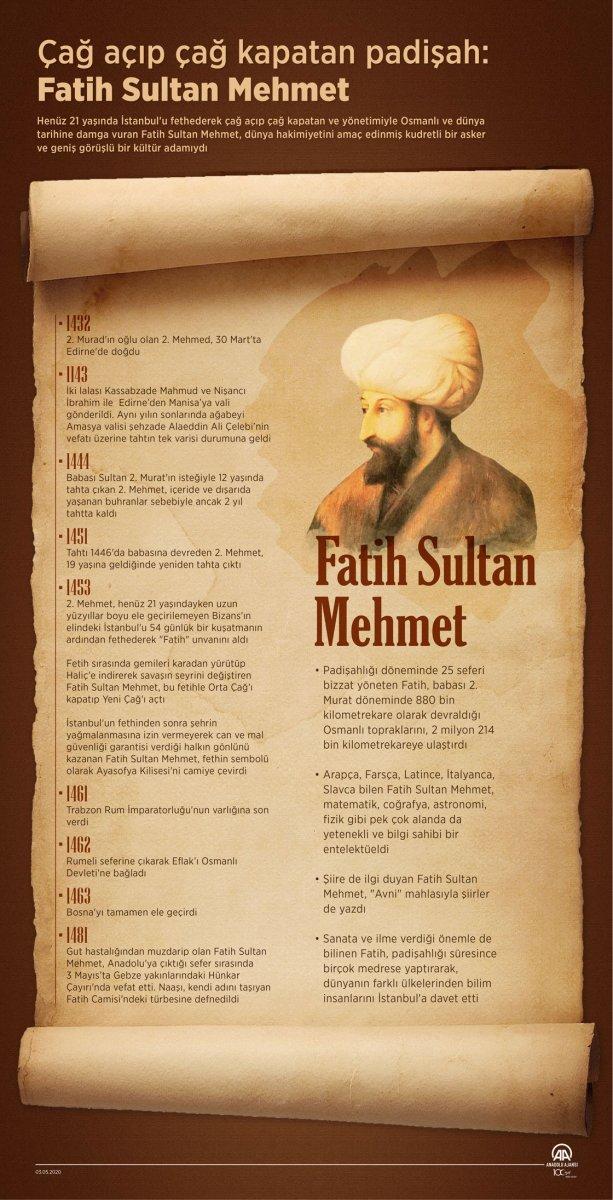 Çağ açıp çağ kapatan hükümdar: Fatih Sultan Mehmet #5
