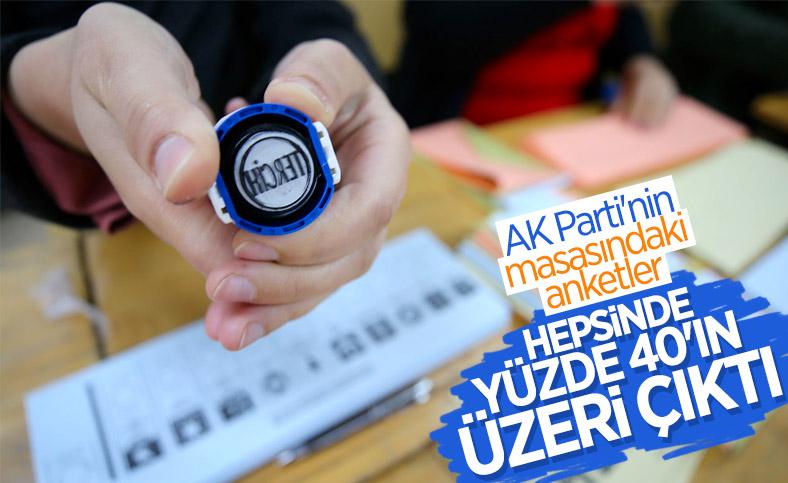 Mustafa Şen: AK Parti'nin oyları yüzde 40'ın altına düşmüyor