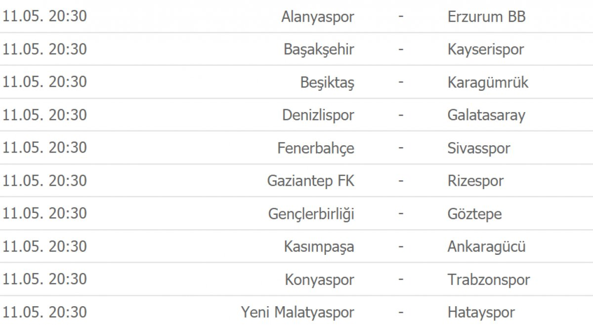 Süper Lig'de düşme hattında son durum #7