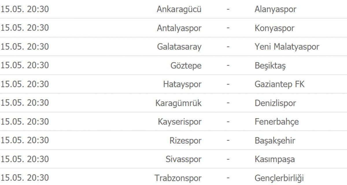 Süper Lig'de düşme hattında son durum #8